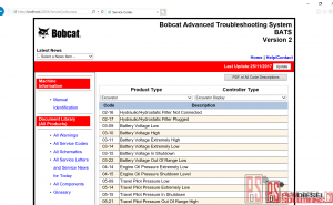 Bobcat All service codes