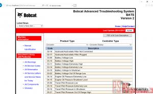 Bobcat All service codes