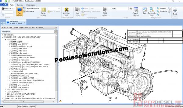 Prosis 2018 parts catalog