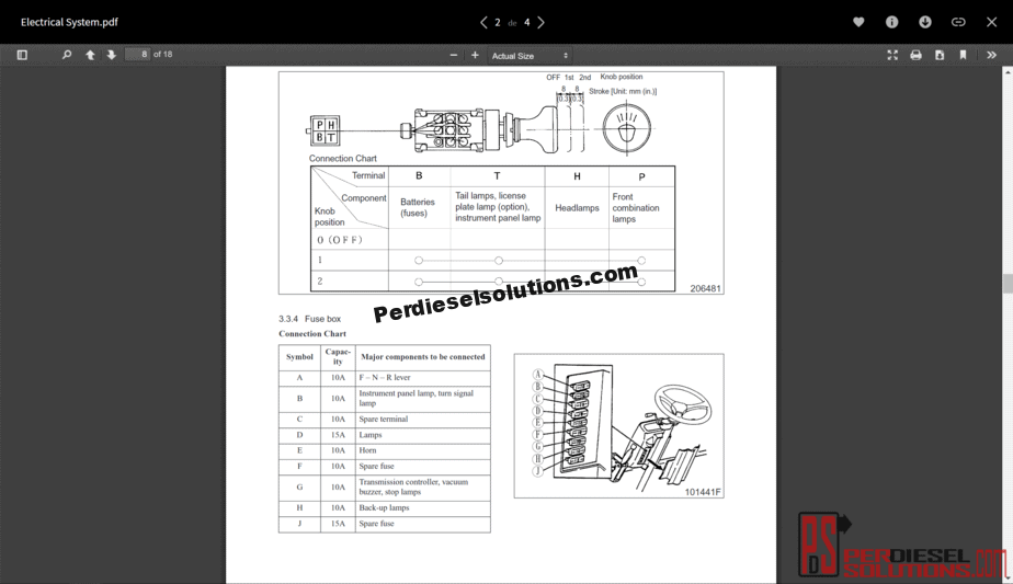 Service Manual And Wiring Diagram, Cat Forklift Wiring Diagram