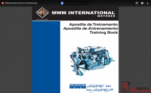International Service Manual