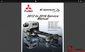 Mitsubishi Truck Full set service manual