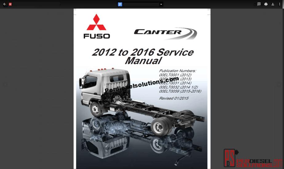 Mitsubishi Trucks All Models Full Set Service Manual