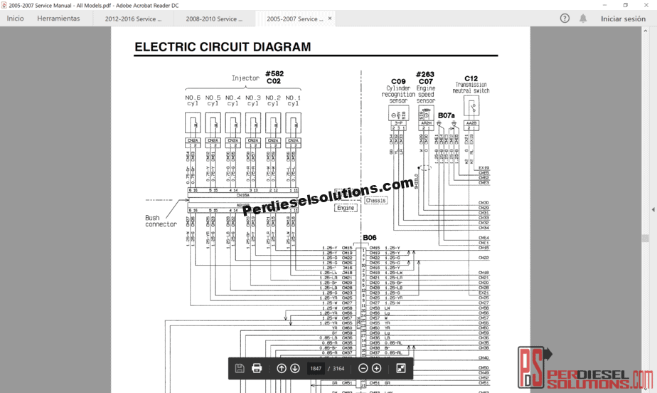 DIAGRAM] 1999 Mitsubishi Fuso Wiring Diagram FULL Version HD Quality Wiring  Diagram - DIAGRAM-EX.ARTEMISMAIL.FRdiagram-ex.artemismail.fr