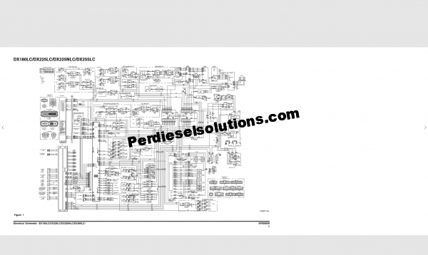 Doosan Shop Manual & Wiring Diagram Full Set All Models PDF