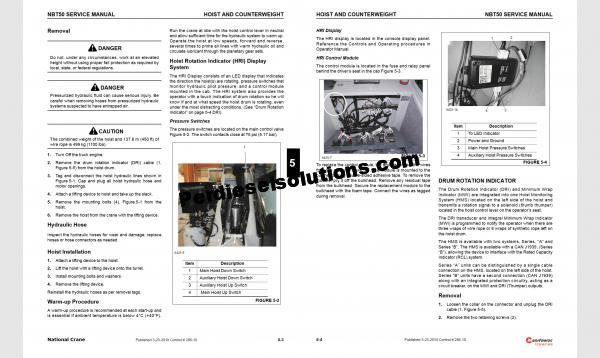 Manitowoc International Crane Service Manual 2019