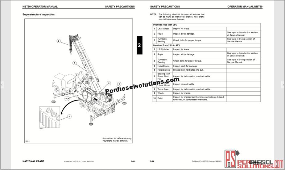 Manitowoc National Crane Full Operator Manual PDF