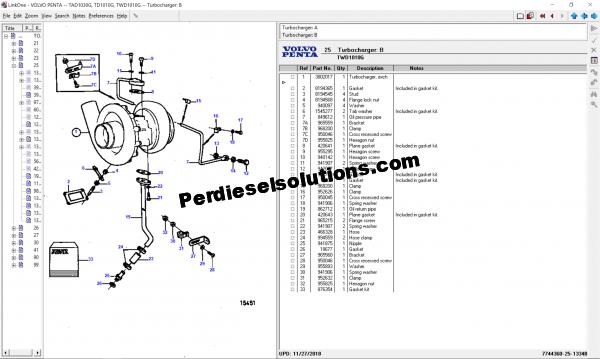 Volvo Penta Electronic Parts Catalog