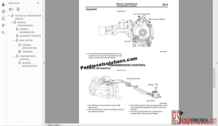 Mitsubishi Cars Full Workshop Manual Cd Collection