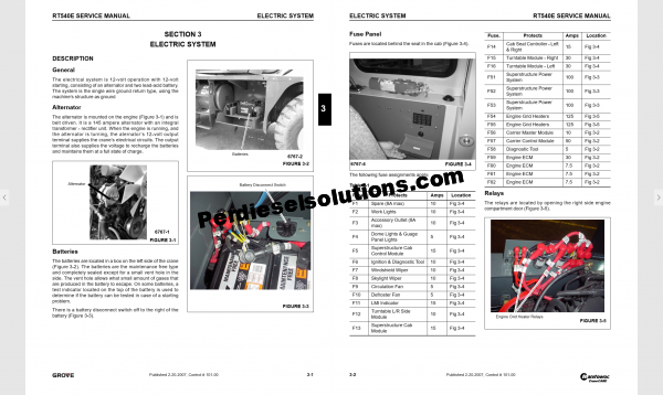 Grove Crane full shop manual pdf