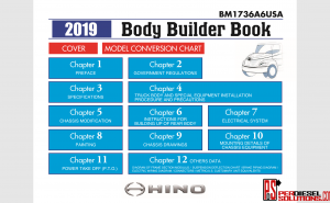Hino Trucks worshop manual 2019 full pdf
