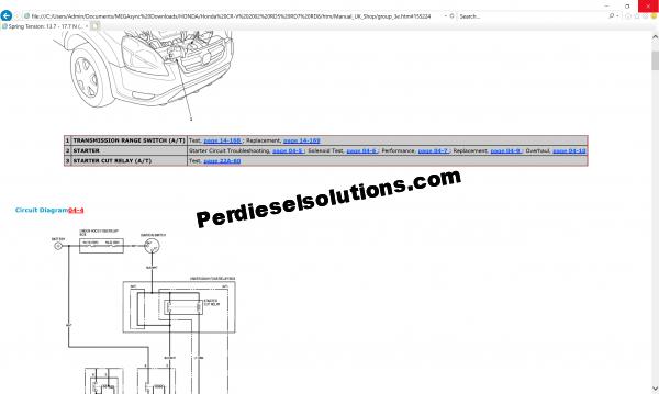 Honda Shop manual full pdf