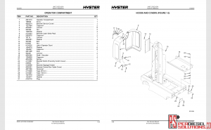 Hyster Forklift Trucks full set parts manual PDF