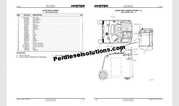 Hyster forklift Trucks USA parts manual full pdf