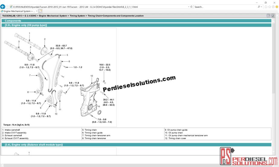 Hyundai Cruise Control Hyundai Circuit Diagrams