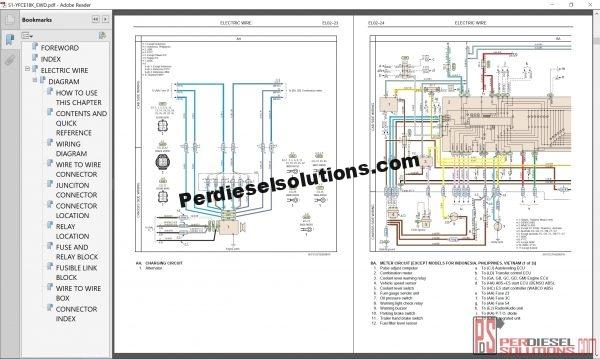 Hino Trucks Workshop manual 2019