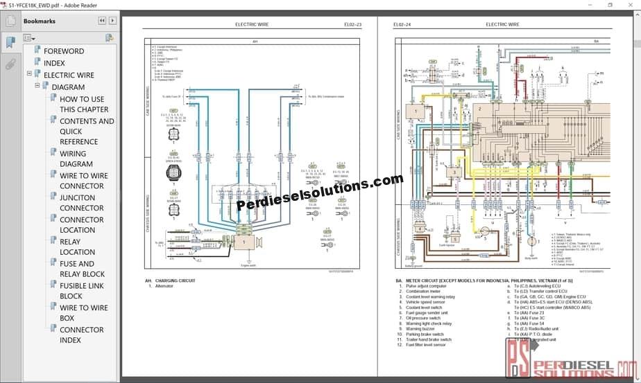 Hino Trucks Workshop Manuals 2019 PDF - PerDieselSolutionsPerDieselSolutions