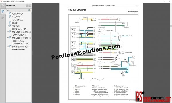 Hino Trucks workshop manual 2011