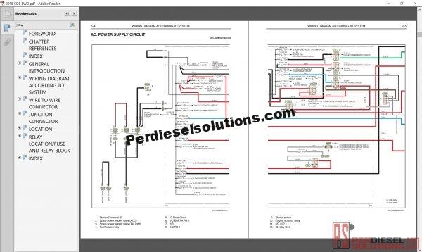 Hino Trucks workshop manual 2018 pdf