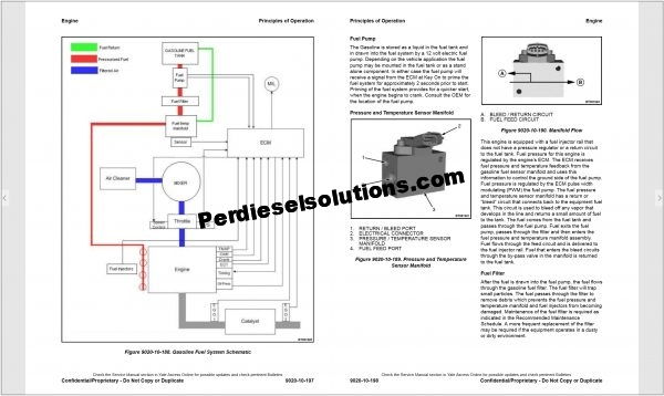 Wiring Diagram for yale forklift trucks