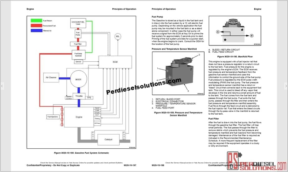 Diagram Wiring Diagram Yale Forklift Full Version Hd Quality Yale Forklift Wenndiagram Green Paradise Fr