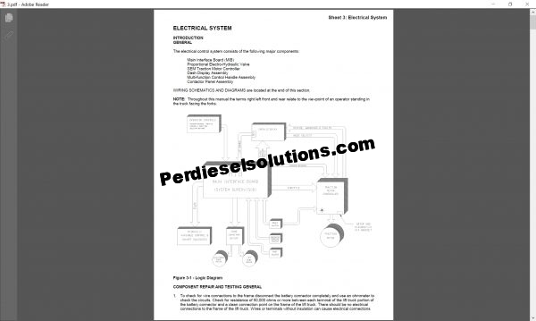 Yale Forklift class 2 service manual 2019