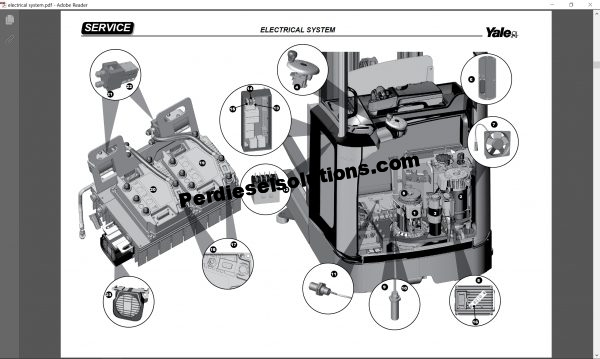 Yale Forklift class 2 service manual