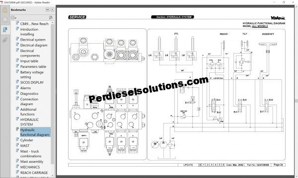 Yale Forklift class 2 service manual & wiring Diagram