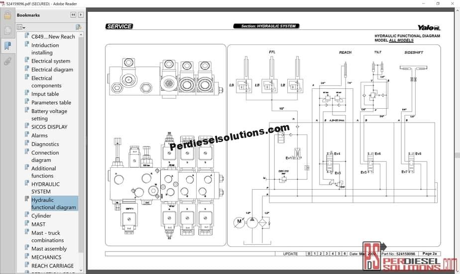 Yale Lift Truck Wiring Diagram - Wiring Diagram Replace seek-classroom -  seek-classroom.miramontiseo.it | Wiring Yale Diagram Spe40 |  | seek-classroom.miramontiseo.it
