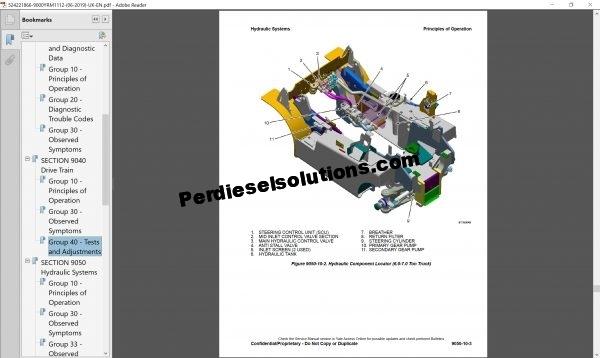 Yale forklift class 4 repair manual & service manual 2019