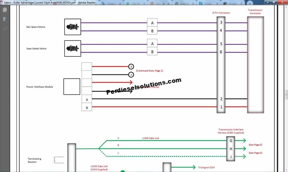 international abs wiring diagram truck wiring diagram full collection perdieselsolutions  truck wiring diagram full collection